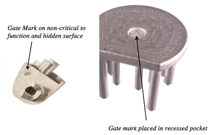 Gate Mark